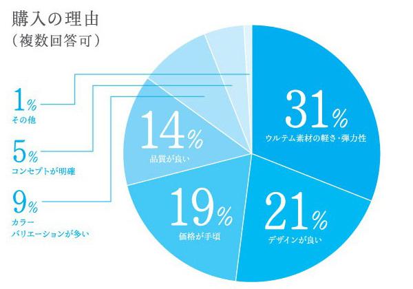 %e4%ba%8c%e6%9c%ac%e6%9d%be%e5%ba%97%ef%bc%96